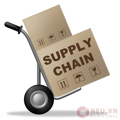 TOEIC 600 - 17 - Ordering Supplies