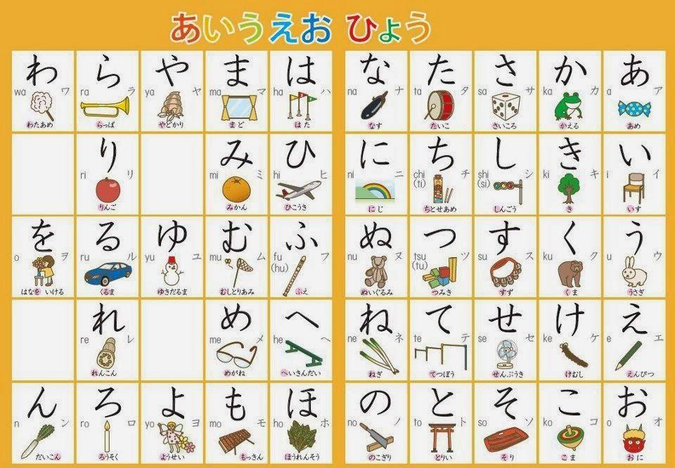 học bảng chữ cái tiếng Nhật hn