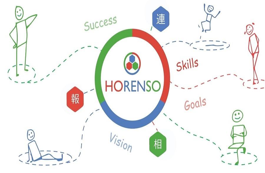 nguyên tắc Ho - Ren - So nổi tiếng ở Nhật hn
